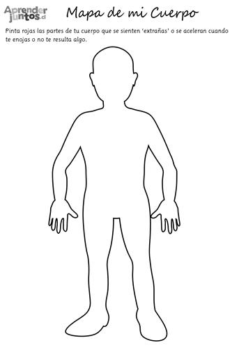 Mapa de mi cuerpo