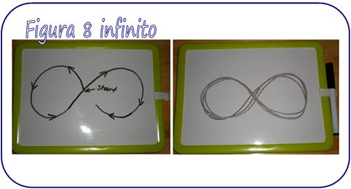 figura-8-infinito